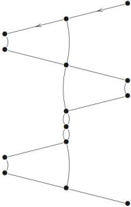 Schedule composition diagram